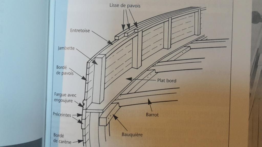 3-Mâts barque Pourquoi Pas? 1908 - 2) Gréement (Billing Boats 1/75°) par Yves31 - Page 21 20210596