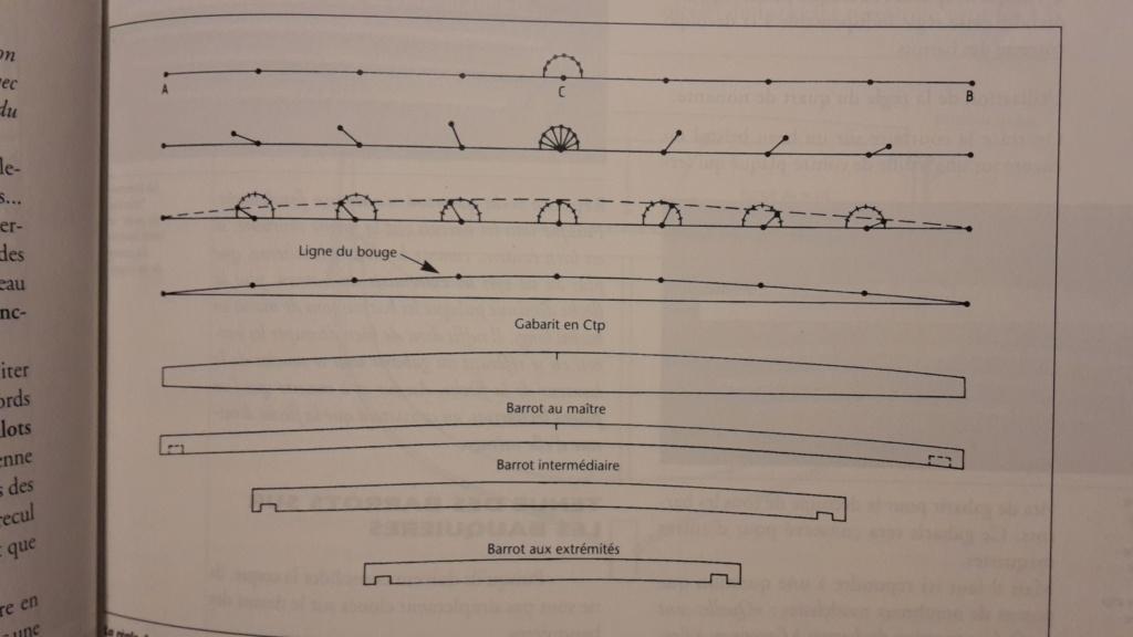 Cotre langoustier (Plan Musée Concarneau 1/25°)  par Yoann gui - Page 2 20210636