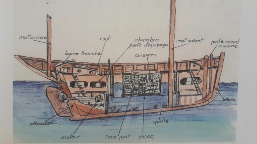 Langoustier Camaret(Constructo 1/35°) par Gwaym - Page 2 20210690
