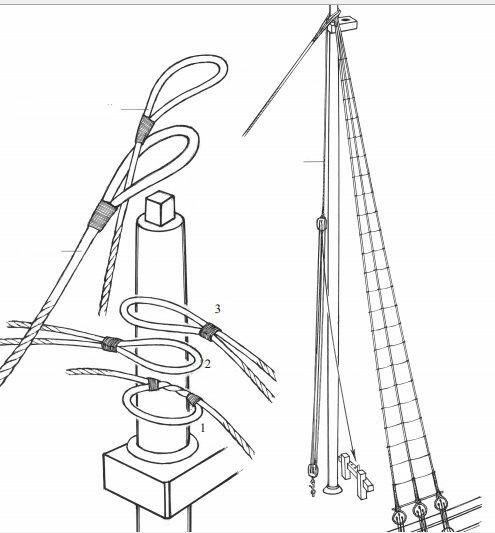 Bonhomme Richard : Partie-2 Gréement (ZHL Model 1/48°) par Pierre Malardier 20452a10