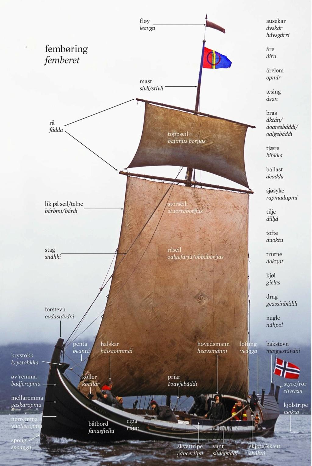 NordlandsBoat (Billing Boats 1/20°) par Ekis - Page 6 84502110