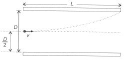(AFA)Campo Eletromagnético  Mag1210