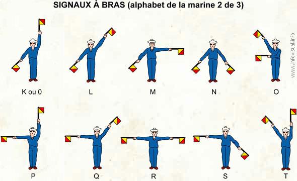 signaux a bras a la marine 071_si10