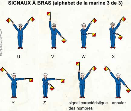 signaux a bras a la marine 072_si10