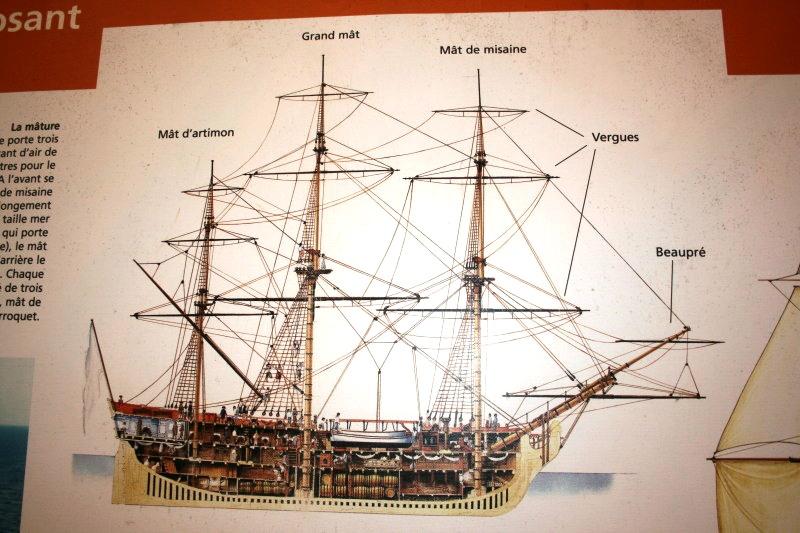 Reconstruction du navire de La Fayette . Altafu53