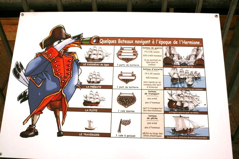 Reconstruction du navire de La Fayette . Altafu54