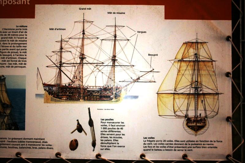 Reconstruction du navire de La Fayette . Altafu58