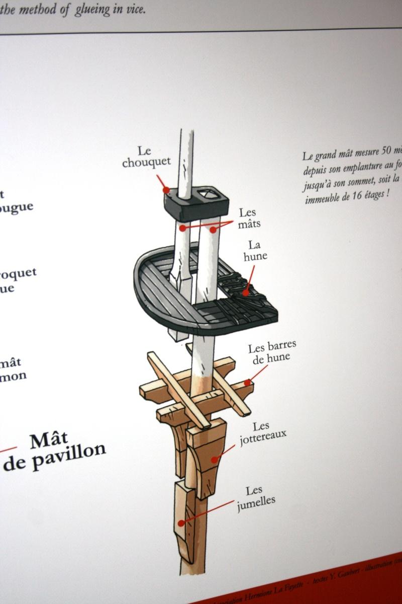 Reconstruction du navire de La Fayette . La_roc29