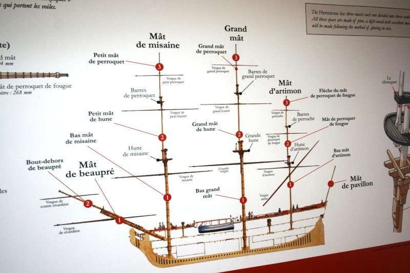 Reconstruction du navire de La Fayette . La_roc30