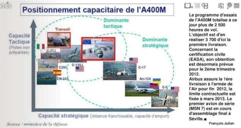 Positionnement capacitaire de l'A400M (fiche) 2012_034