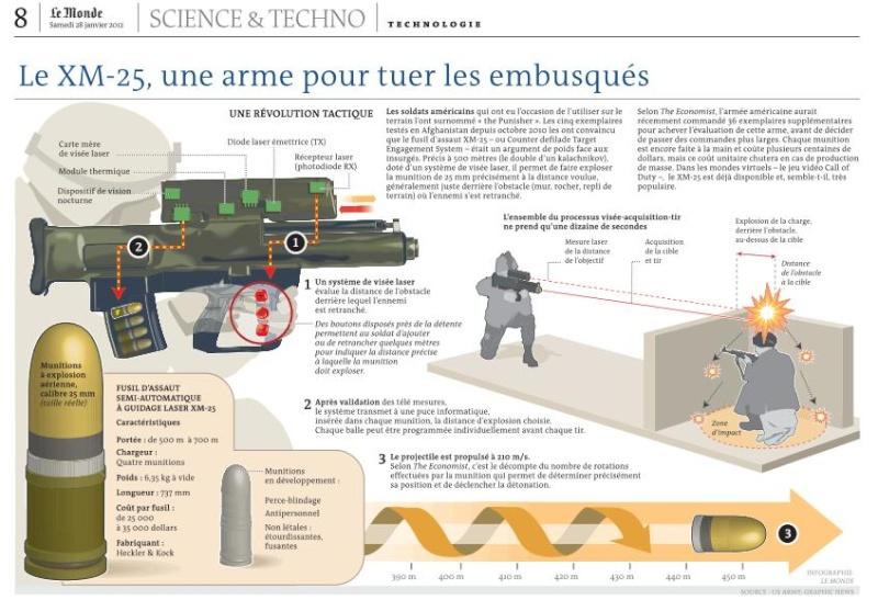 Le nouveau fusil d'assaut XM-25 2012_036