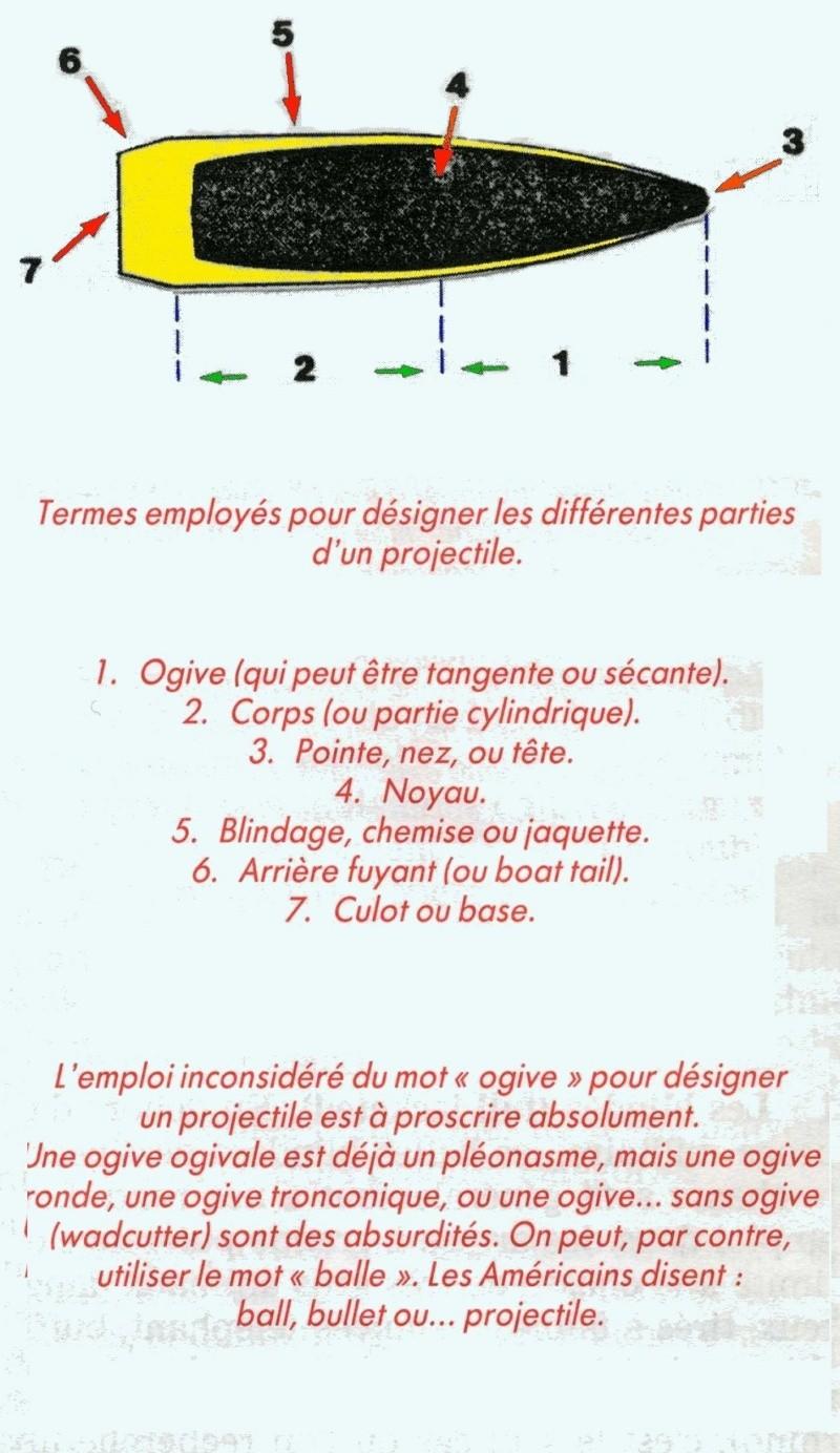 Rappel de designations Projectile, Douille Ogives10