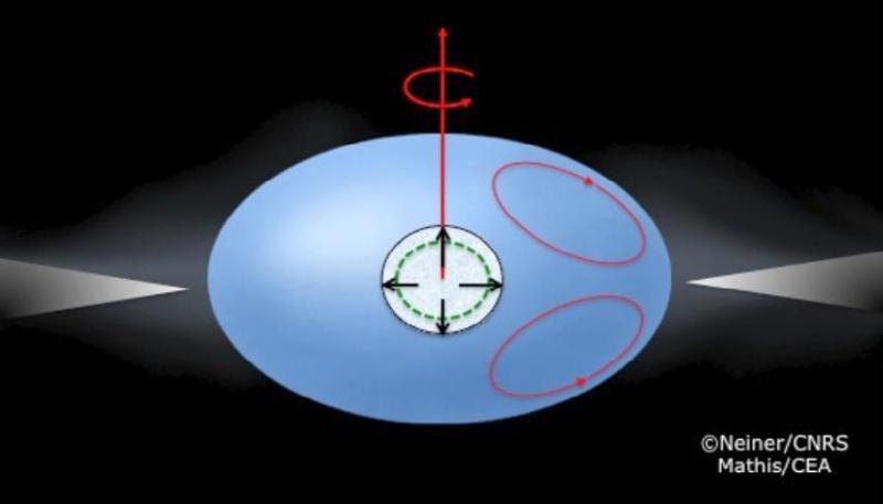 Actualités spatiales (2012 à 2014) Be-f110