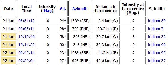 Observation samedi 21 janvier 2012 Flare15