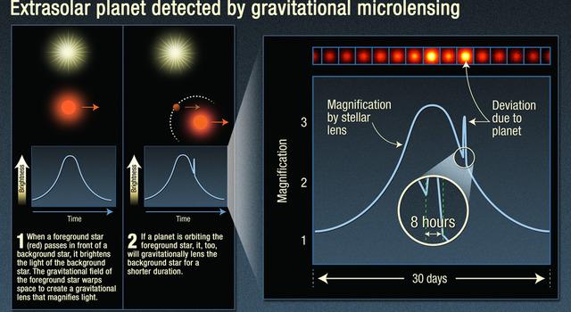 Actualités spatiales (2009 à 2011) - Page 36 Hs-20134
