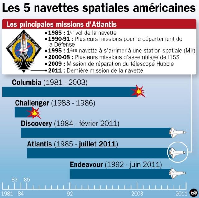 Actualités spatiales (2009 à 2011) - Page 36 Rtemag22