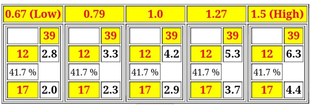 Moyeu 5 vitesses Sturmey-Archer : un bon choix en occasion ? - Page 2 Img_2012