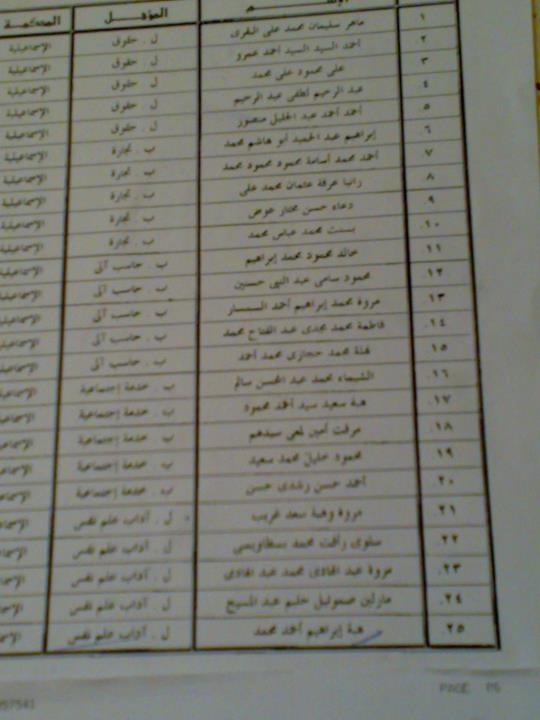 ظهور نتيجة اعلان رقم 2 لسنة 2011 وظائف خالية بالمحاكم   13369011