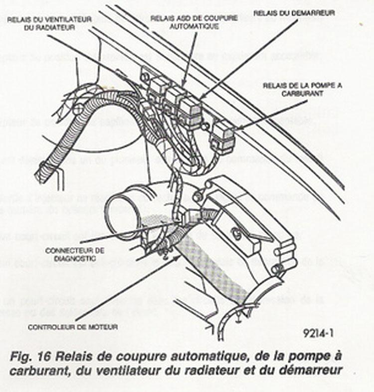 Code défaut injecteur de retour Relais10