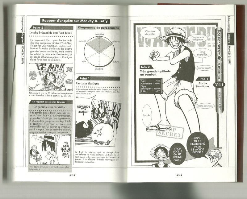 Votre top 10 des personnages que vous détesté tous mangas confondus - Page 3 Numari20