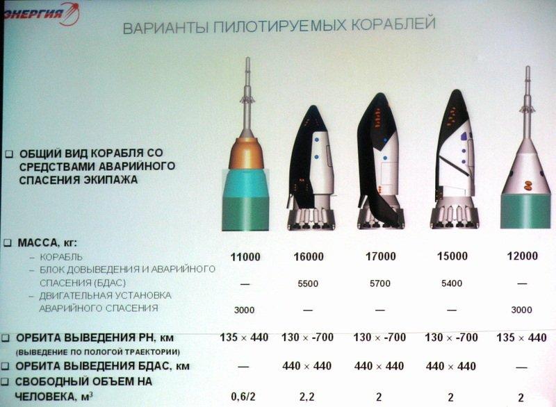 Détails sur le futur vaisseau russo-européen Hyp110