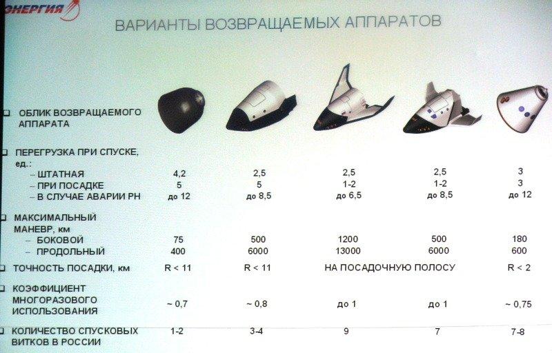 Farnborough 2008: lot de nouvelles côté russe - Page 2 Hyp210