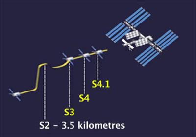 ATV-3: Amarrage, mission et fin de mission Aaa311