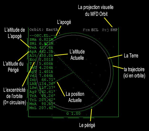 orbiter : débutant - Page 2 Temp216