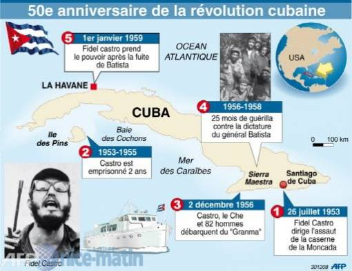 Cuba : viva la revolución Afp-ph10