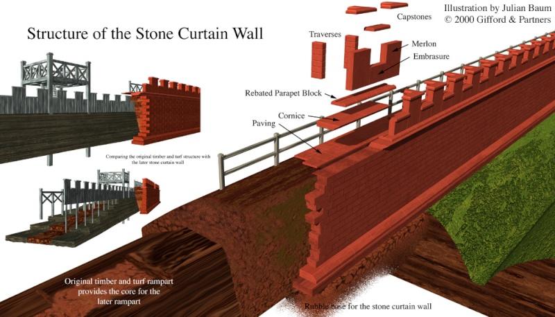 Le Mur d'Hadrien, frontière d'un empire - Page 3 Ss_lge10