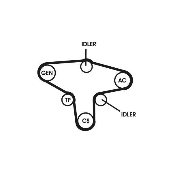 [ Opel Zafira 1.9 CDTI ] recherche schema de position courroie accessoire 6pk13710