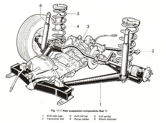 Article sur Alfetta GTV Alfa_t10