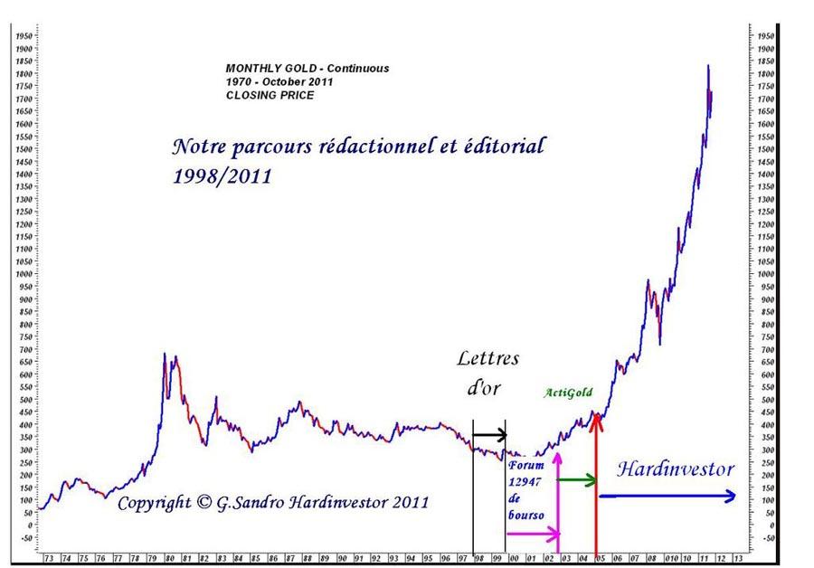Notre parcours or-argent métal et métauxprécieux depuis 1998 Parcou10
