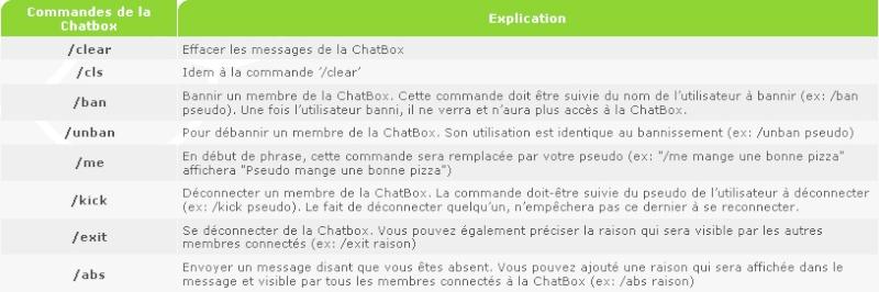 Aide pour la chat box Chatbo10