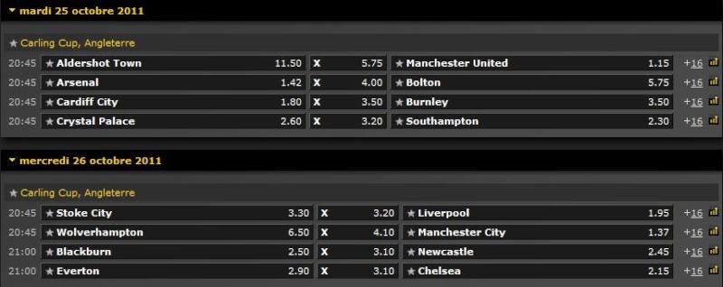 pronostics coupe de la ligue anglaise carling cup 2011 - 2012 A10