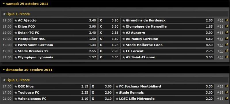 Pronostics 12e journée de Ligue 1 A11