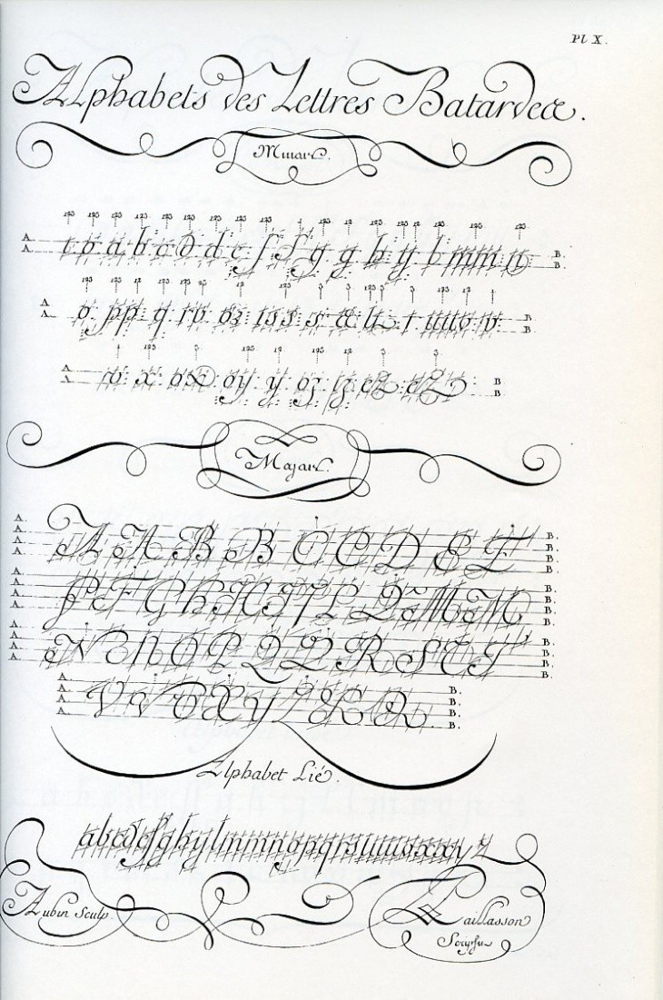 Alphabet des lettres batardes Lett_b10