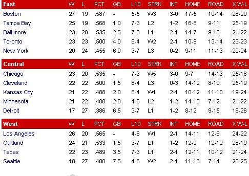 American League A13