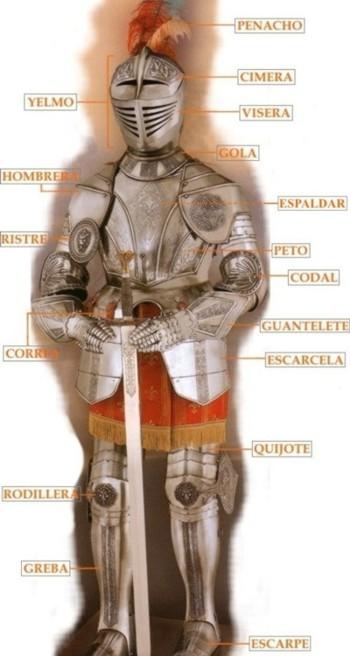 Baja Edad media Partes10