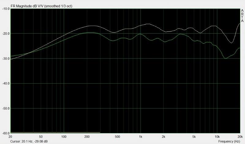 [Prova di ascolto]Mini diffusori Mohr KL20 001rid11