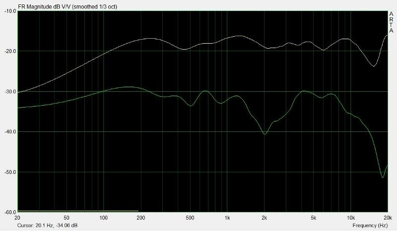 [Prova di ascolto]Mini diffusori Mohr KL20 Bordin11
