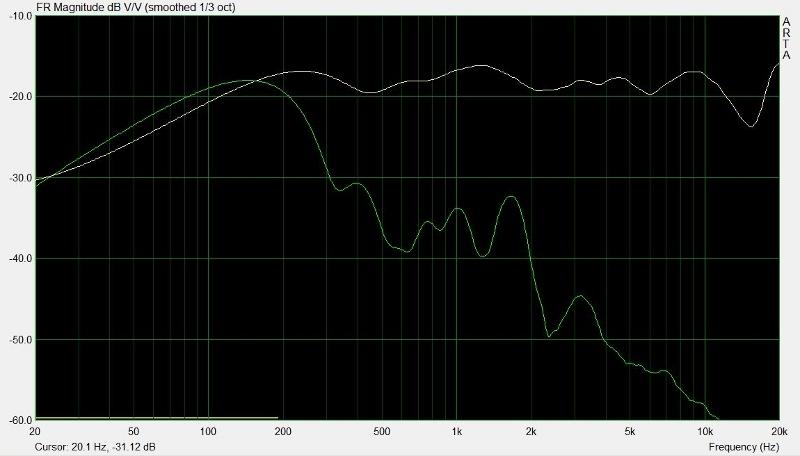 [Prova di ascolto]Mini diffusori Mohr KL20 Reflex11
