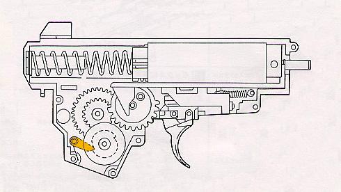 tuto gearbox v2 M4 / M16 db Gbreve10