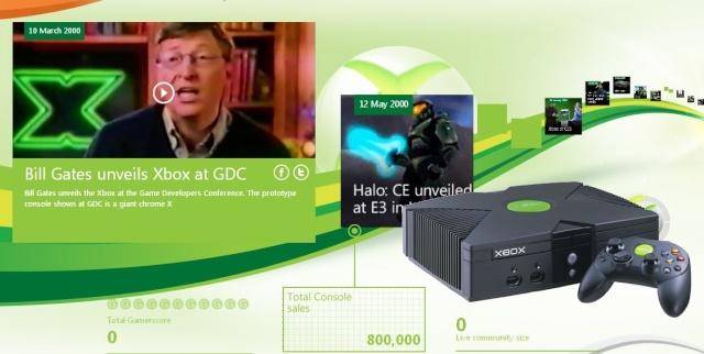 la XBOX a 10 ans! Xbox110