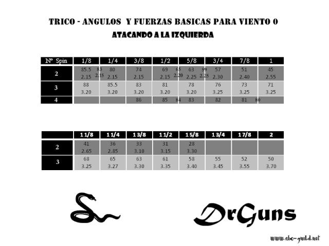 Trico - Angulos y Fuerzas para viento 0..... 8 partes Trico110