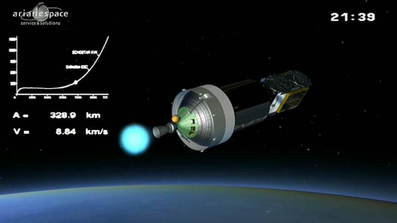 Lancement Ariane 5 ECA VA207 / MSG-3 + EchoStar XVII - 05 Juillet 2012 - Page 3 Capt_367