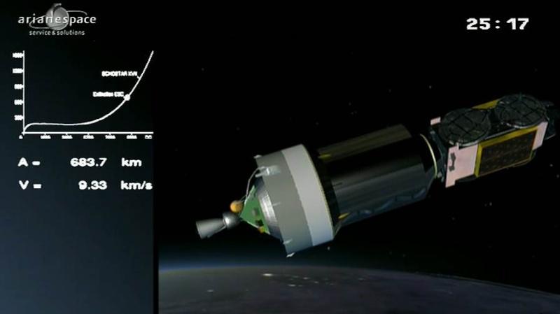 Lancement Ariane 5 ECA VA207 / MSG-3 + EchoStar XVII - 05 Juillet 2012 - Page 3 Capt_368