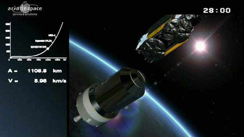 Lancement Ariane 5 ECA VA207 / MSG-3 + EchoStar XVII - 05 Juillet 2012 - Page 3 Capt_370
