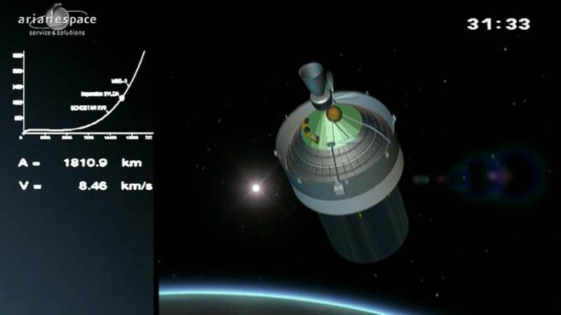 Lancement Ariane 5 ECA VA207 / MSG-3 + EchoStar XVII - 05 Juillet 2012 - Page 3 Capt_371