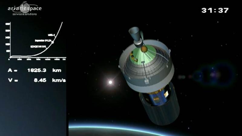 Lancement Ariane 5 ECA VA207 / MSG-3 + EchoStar XVII - 05 Juillet 2012 - Page 3 Capt_372